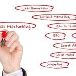 Top 10 Digital Marketing Agencies in Mumbai
