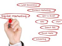 Top 10 Digital Marketing Agencies in Mumbai
