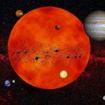 Best Astrologers in India