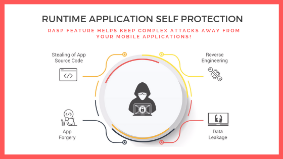 RunTime Application Self Protection