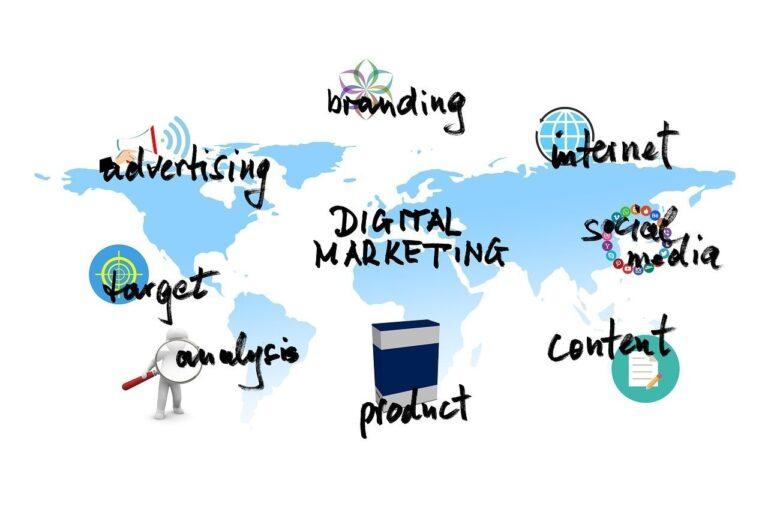 Top 10 digital marketing companies in the world
