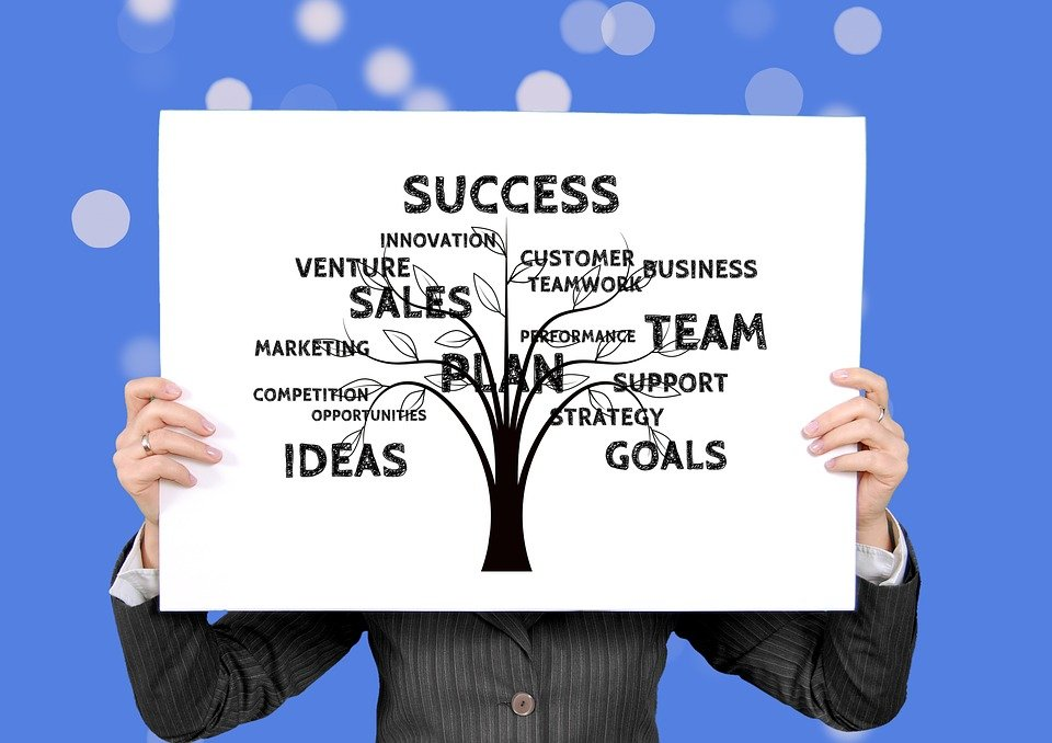 Making Your Sales Team the Most Efficient One on the Market